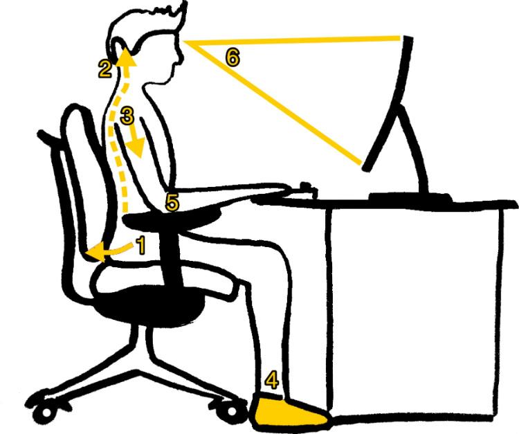 être bien assis au travail devant un bureau pour ne pas avoir mal au dos - ostéopathe cébazat proche de clermont ferrand